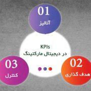 هدف گذاری  بر روی KPI  در دیجیتال مارکتینگ