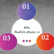 kpi در دیجیتال مارکتینگ